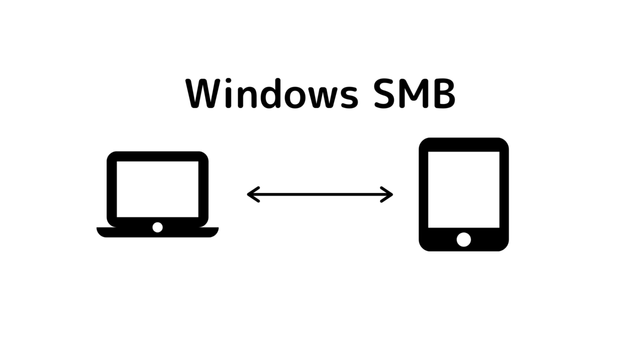 Windows SMB